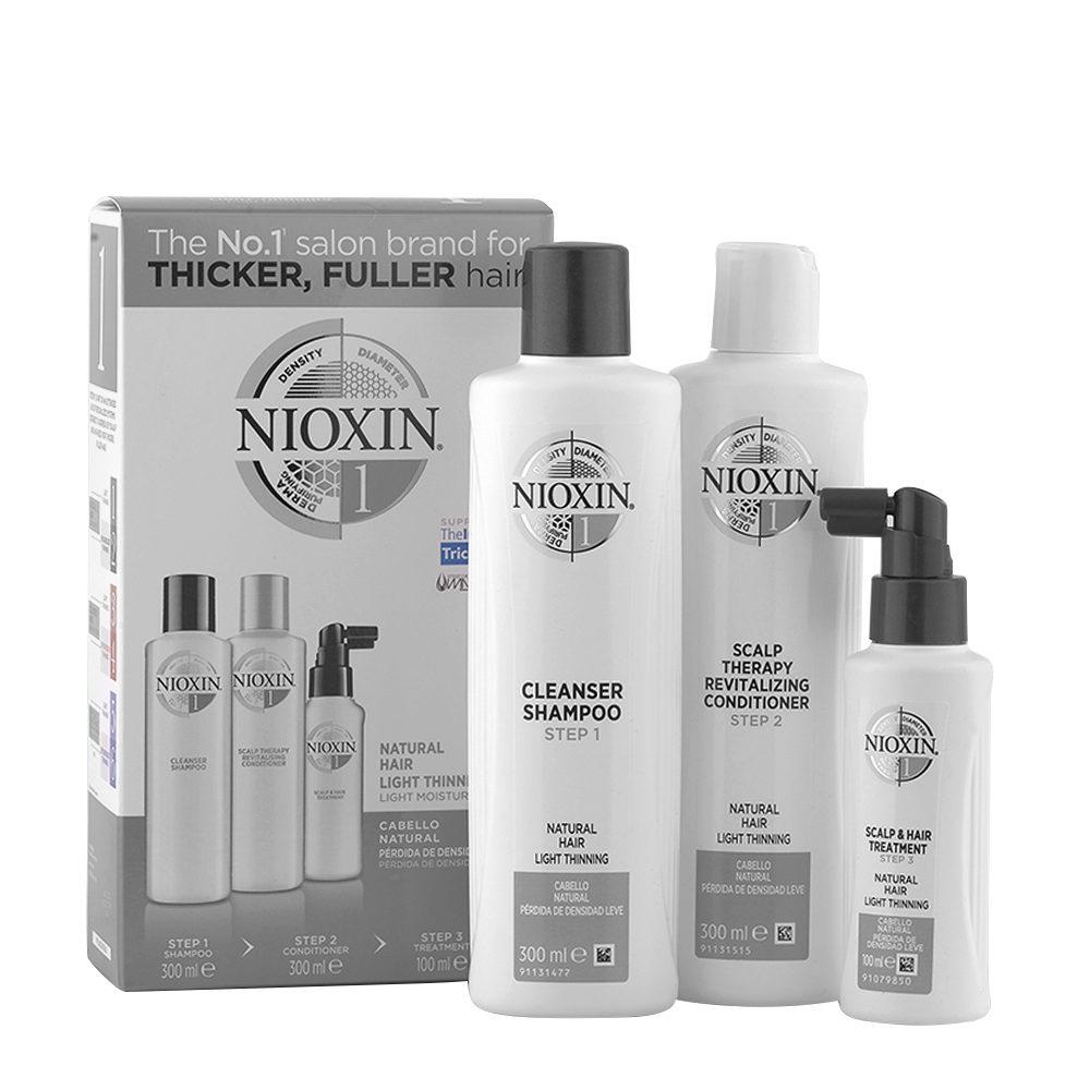 nioxin shampoo anticaduta